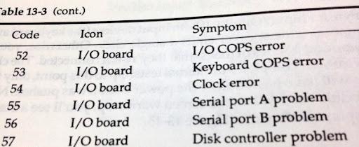 Lisa error52 list